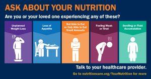 Malnutrición en Adultos MAW2019
